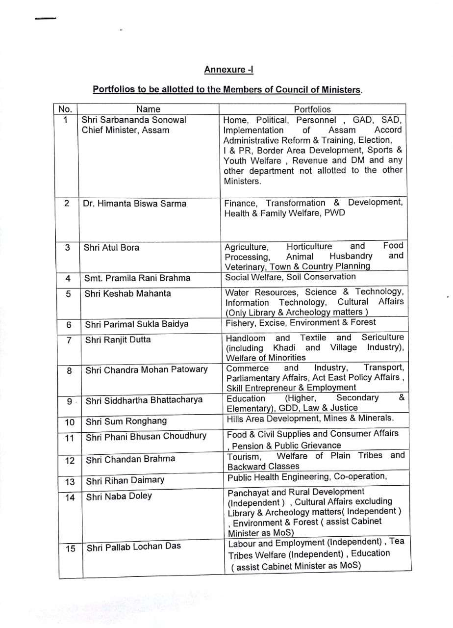 New portfolios of Assam of Government ministers