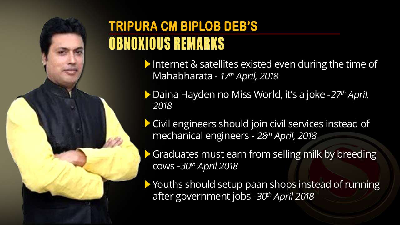 Tripura CM Biplob Debs obnoxious remarks grab the nations attention
