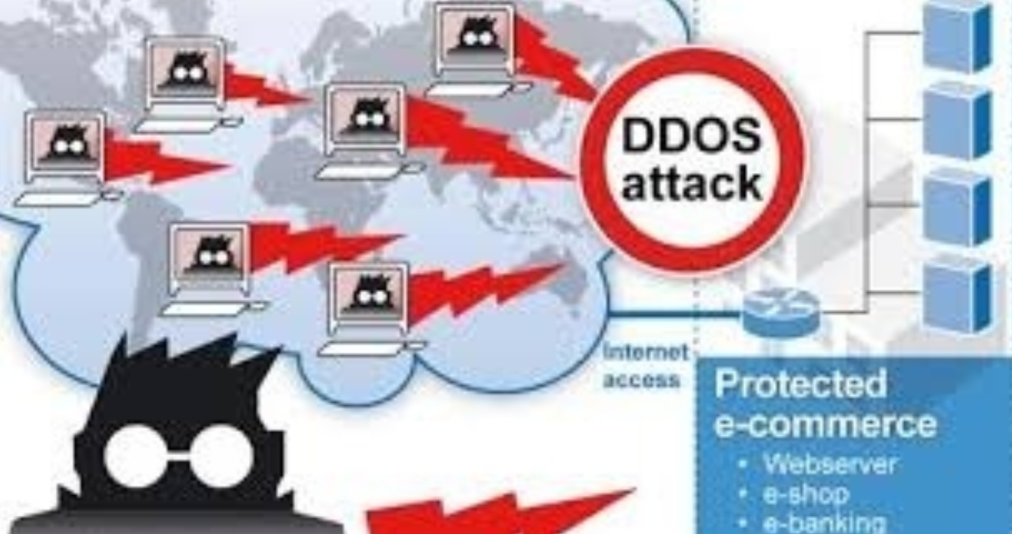 Over 50% increase in DDoS attacks recorded in Q1