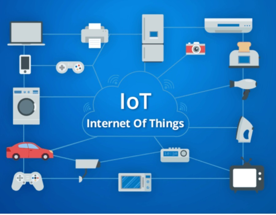 Industrial Internet of Things (IoT) to surpass consumer space in India by 2020: Report