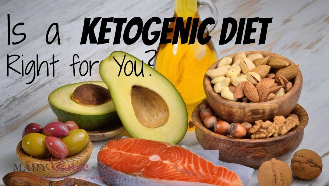Ketogenic Diet:Here is all You Need to Know
