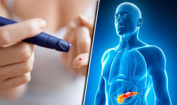 Diabetes Management: A Healthy Lifestyle for Diabetes Prevention