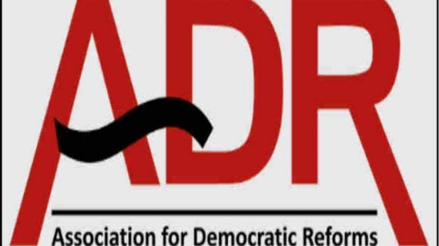 Association for Democratic Reforms rates Meghalaya performance below par