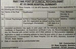 151 Base Hospital GuwahatiRecruitment 2020